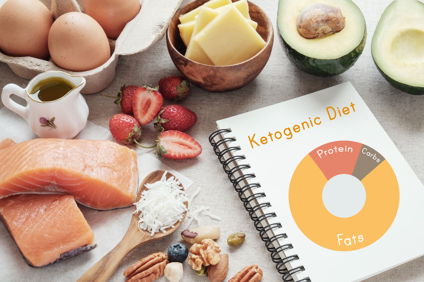 Is The Ketogenic Diet Bad For Your Heart